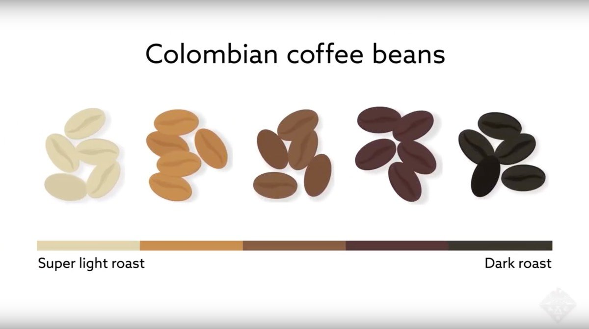Enlarge / Scientists at Thomas Jefferson University compared cold-brew versus hot-brew methods for light-, medium-, and dark-roast beans.