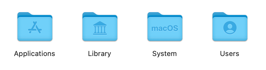 """The longstanding """"X"""" on the System folder, which hung around even after """"X"""" was dropped from macOS"""