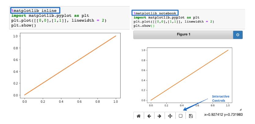 %matplotlib inline vs %matplotlib notebook