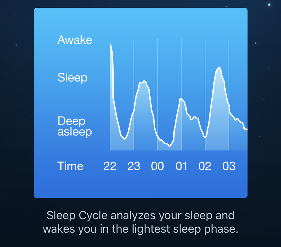 Sleep Cycle tracks your sleep and wakes you up when you