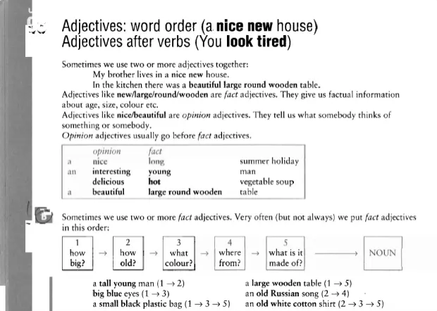 From English Grammar in Use—a self study reference and practise book for intermediate students by Raymond Murphy, published by Cambridge University Press in 1994. Photo from Cambridge University Press.