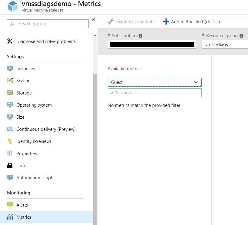 Checking if guest diagnostics extension is enabled or not