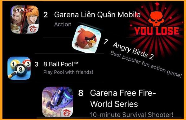 """Loạt """"game khủng thế giới"""" cùng xuất hiện trên TOP Store nhưng thua hết 1 game """"Make in Vietnam"""""""