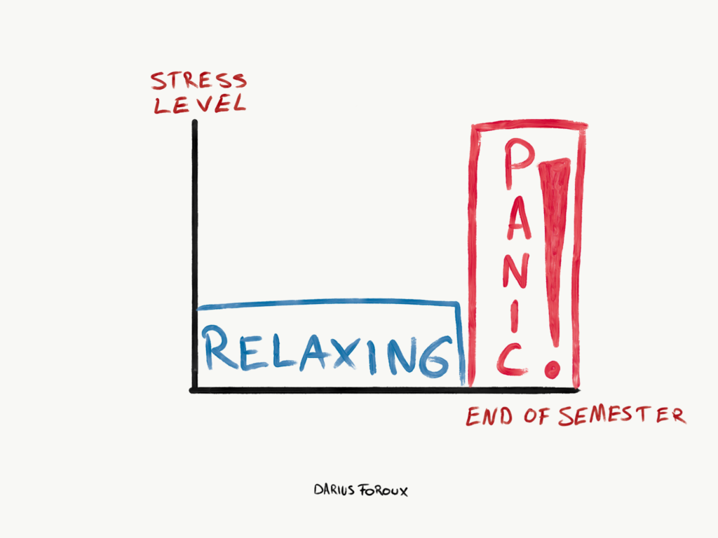 Graph of stress levels verses semester passing