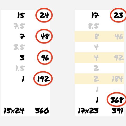 Metodo di moltiplicazione Russo
