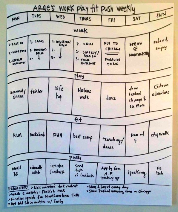 how to schedule your day for peak creative performance fast