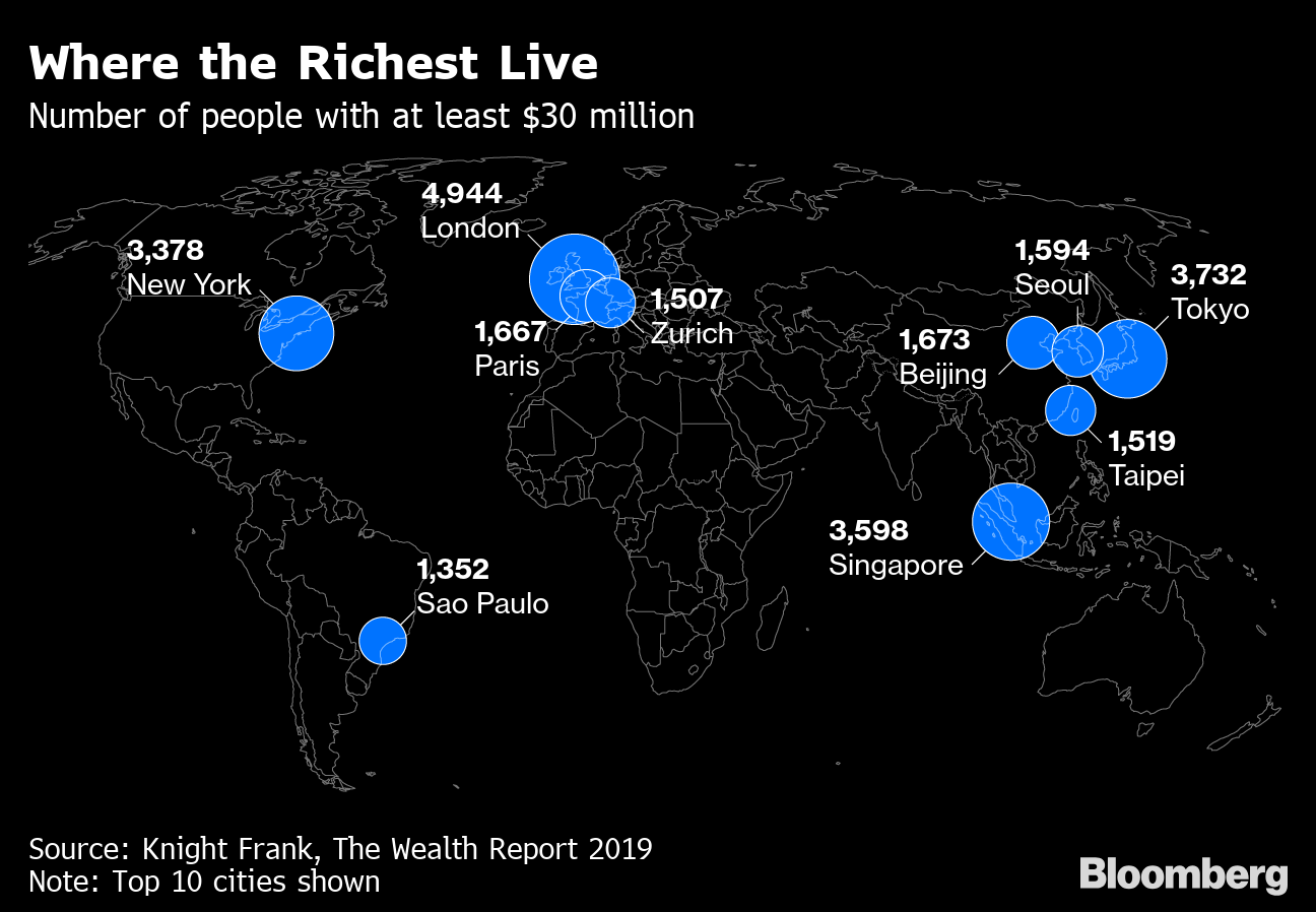 Source: Bloomberg