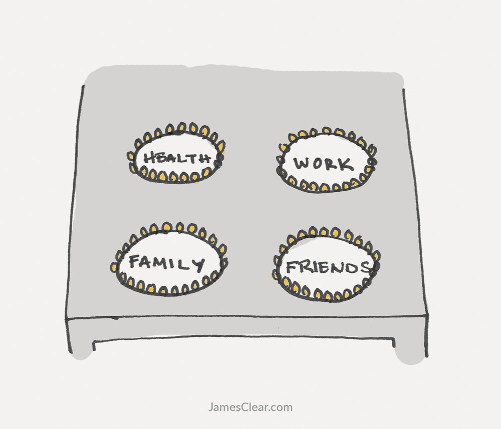 The Downside of Work-Life Balance - James Clear - Pocket