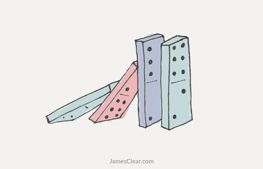How to Create a Chain Reaction of Good Habits - James Clear - Pocket