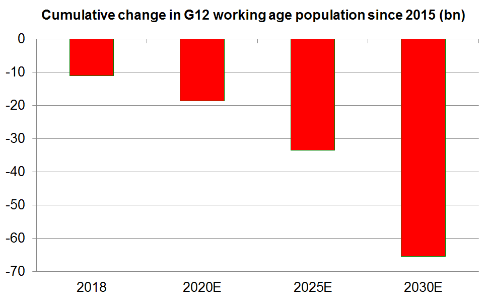 Demographic demise | Baierle & Co